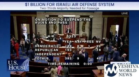 La Cámara de los Estados Unidos avanza abrumadoramente en el 420-9 el financiamiento de la Cúpula de Hierro